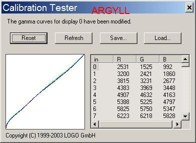 argyll - 392x286, 25,5Kb