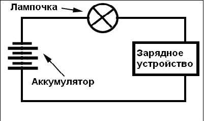 Продажа скутеров в Петербурге - квадроциклы, мопеды, мотоциклы, скутеры...