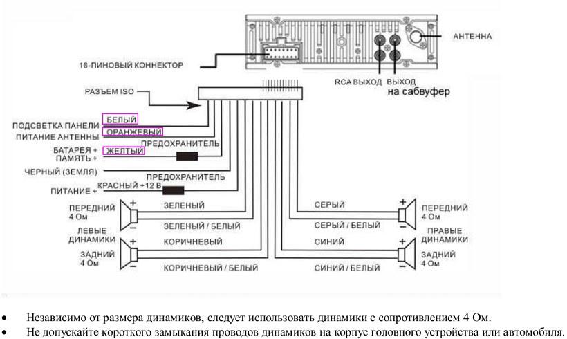 Подключение автомагнитолы сони gt-300x своими руками