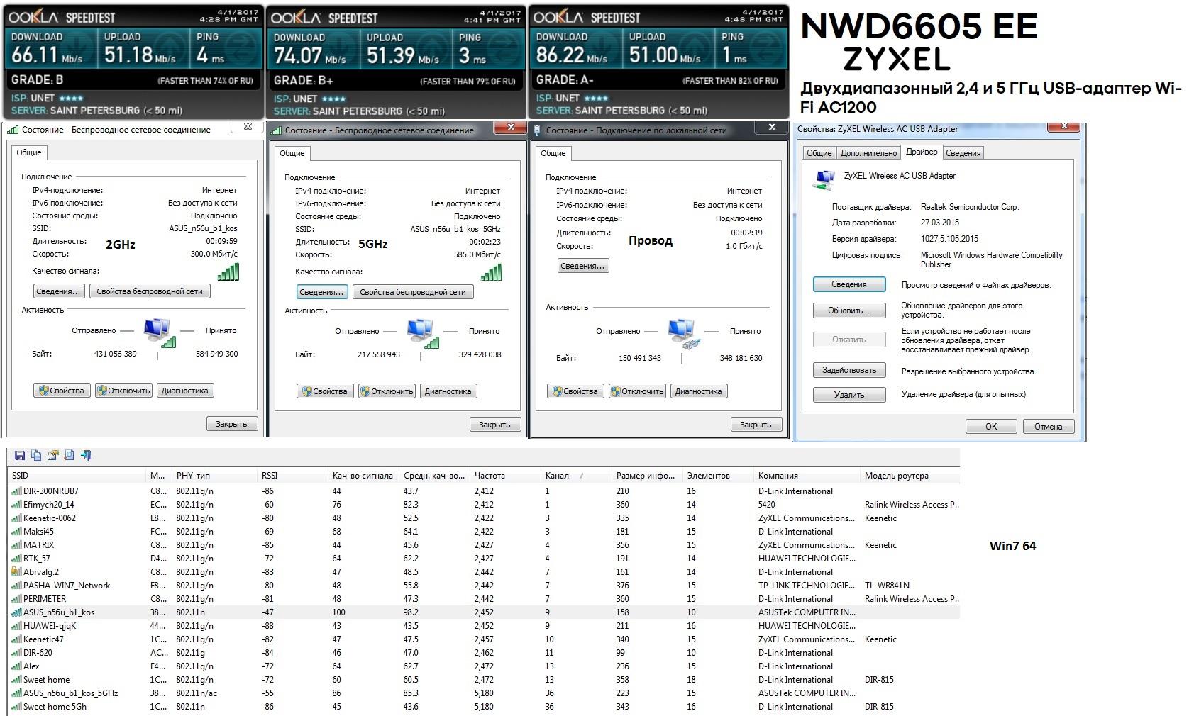 Сетевые адаптеры Wi-Fi  PCI или USB? В чем отличия и что лучше
