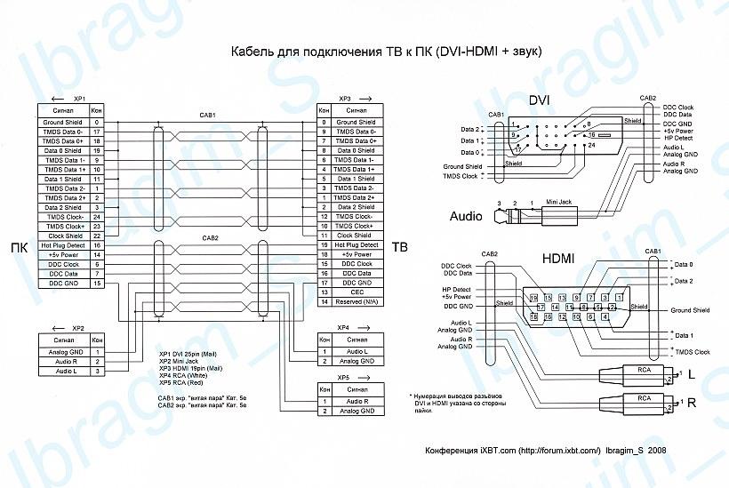 DVI & HDMI - Ibragim_S