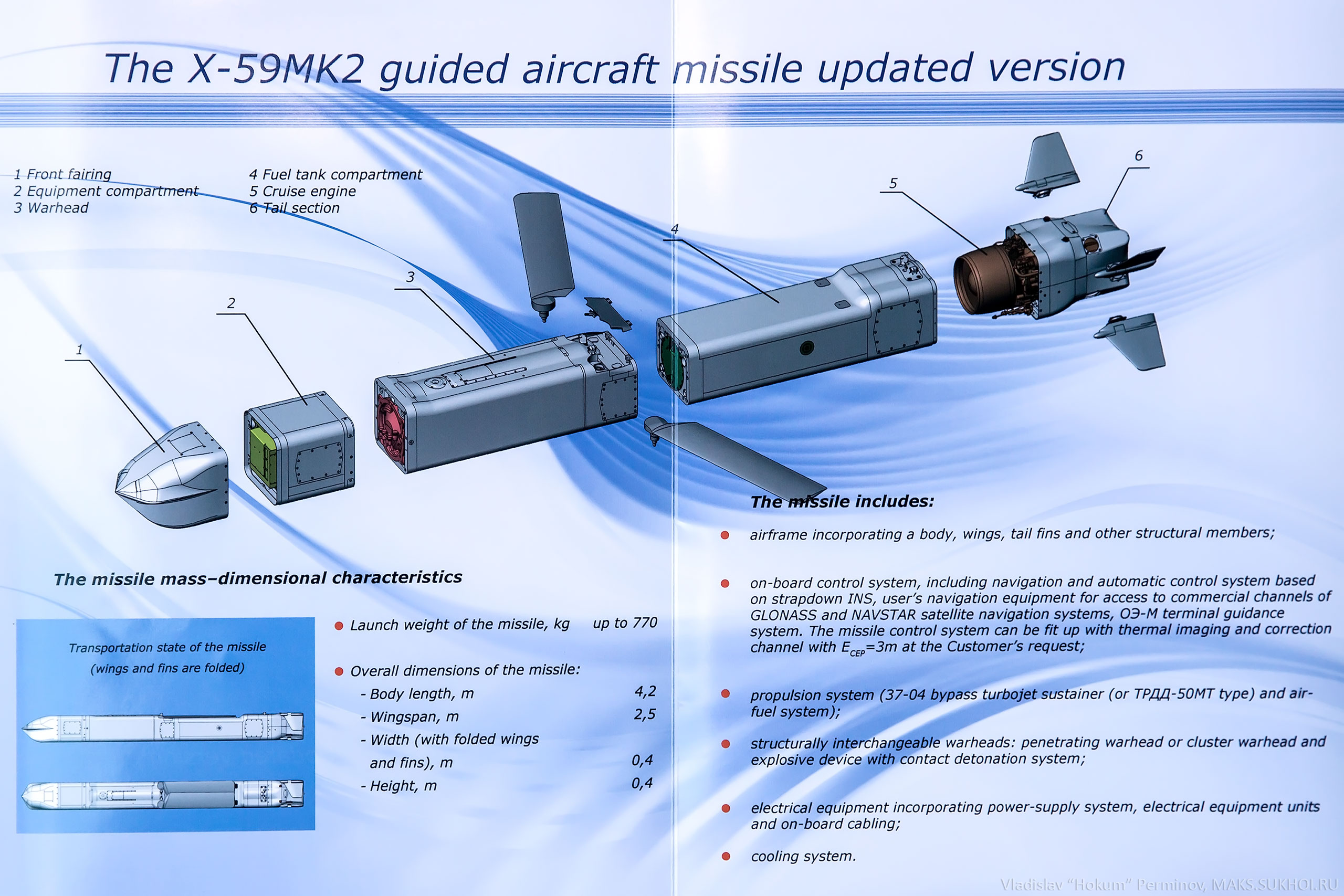 Russian Tactical Air-to-Surface Missiles (ASM): - Page 3 1095956