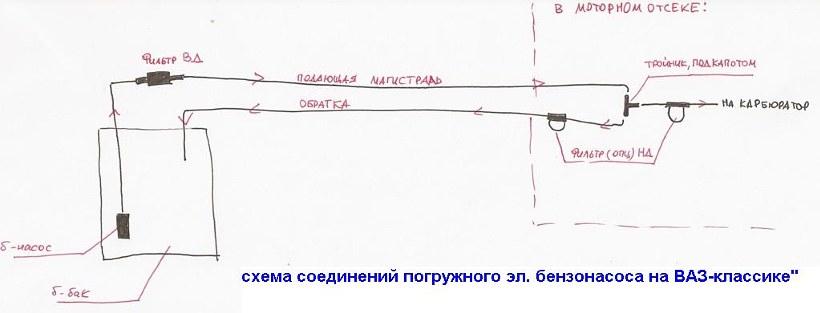 схема соединений при установке погружного эл. бензонасоса на ВАЗ 820x313 - 1024x391 fotkidepo.ru.