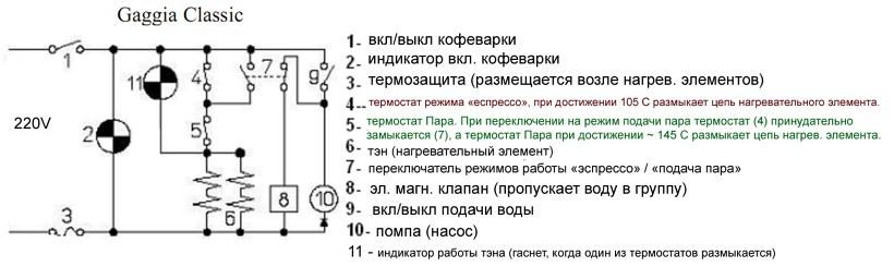 Кофеварка принципиальная электрическая схема