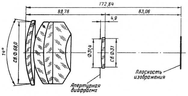 Оптическая схема: Изображение