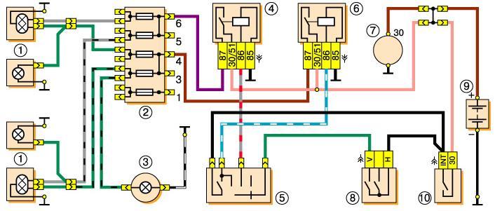 2. - Блок предохранителей ВАЗ 2106.  3. - Спидометр с сигнализатором включения дальнего света фар.