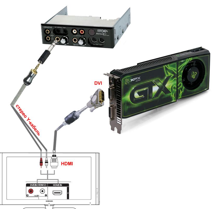 Звуковая карта Creative Sound Blaster X-Fi Surround 5.1 Pro SB1095 / 70SB109500007