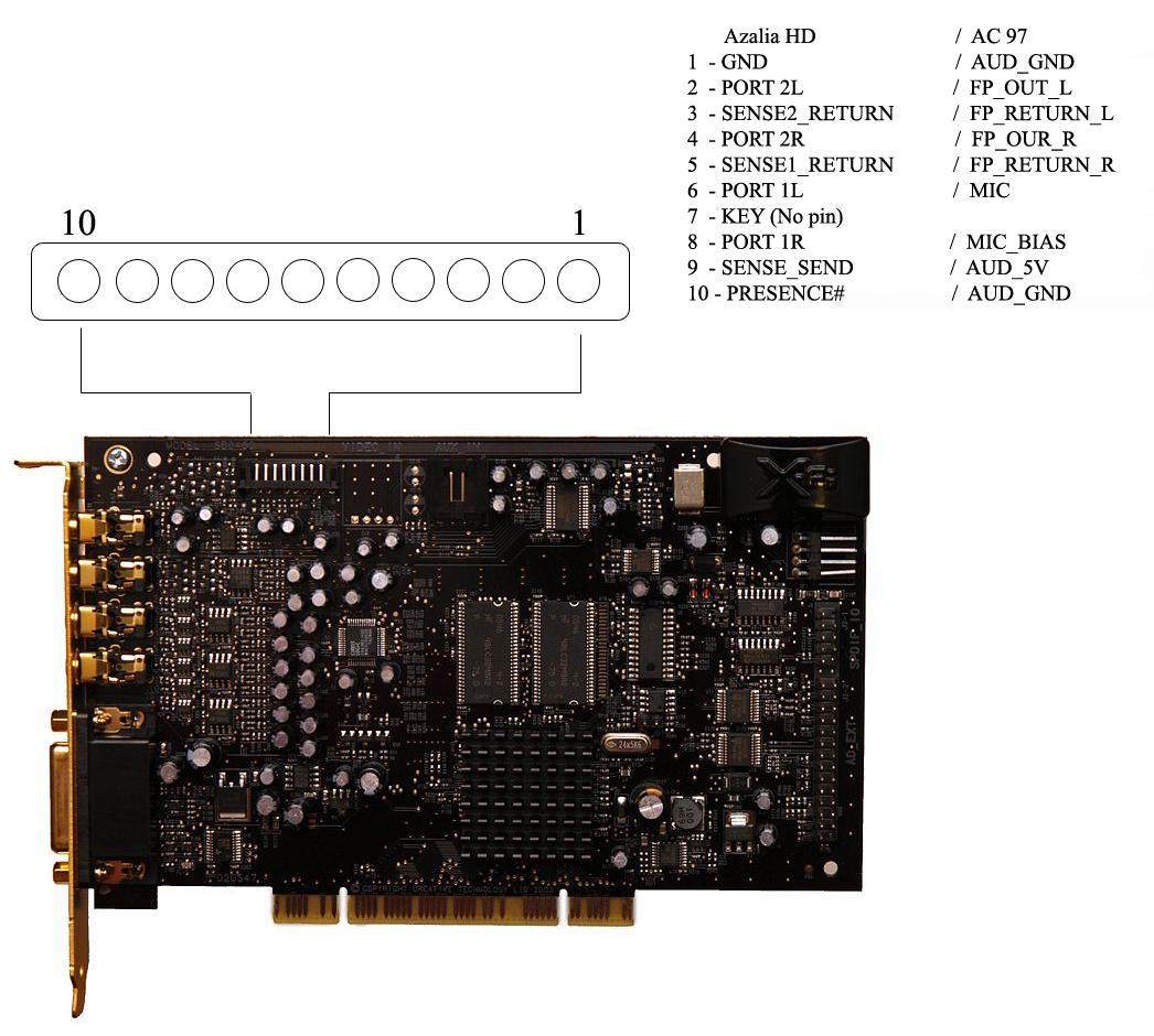 схема 81 пинового разъема загрузчика пак 3
