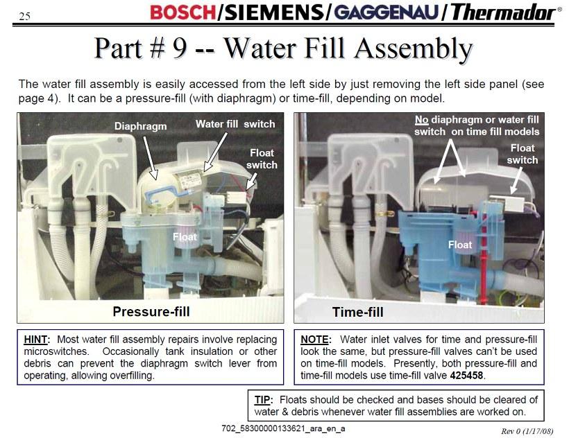 Bosch теплообменник для пмм теплообменник размер типы