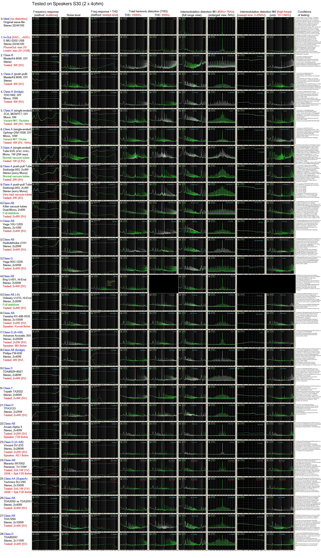 регулятор звука для колонок схема