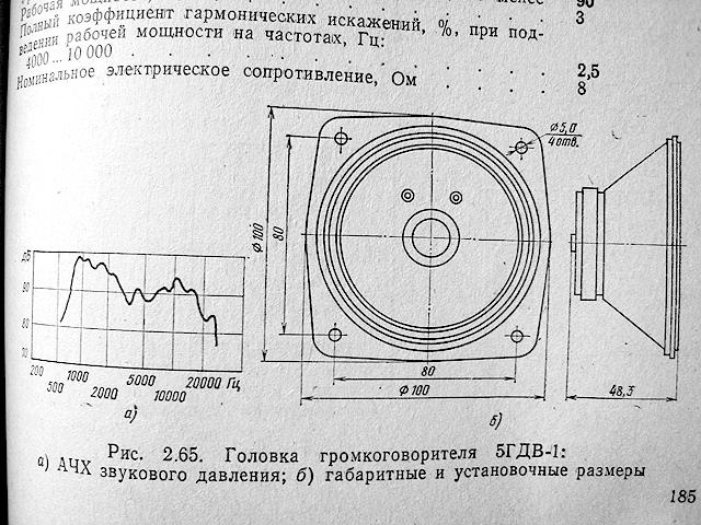 5ГДВ-1 (3ГД-31) 2.4.4.4.2 - asmpa.com