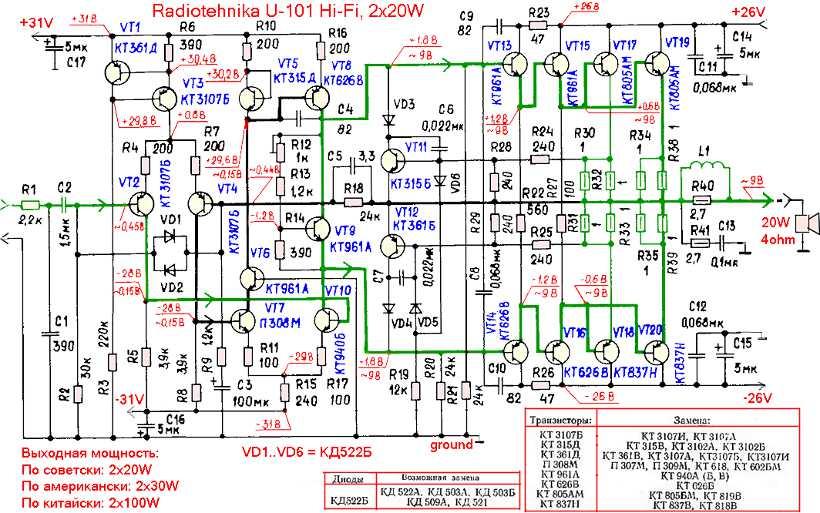 Схема - Радиотехника У-101