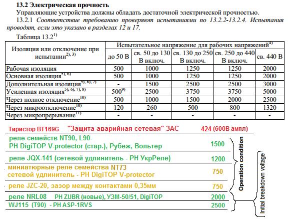 380 вольт (ASP-3H и пр. от