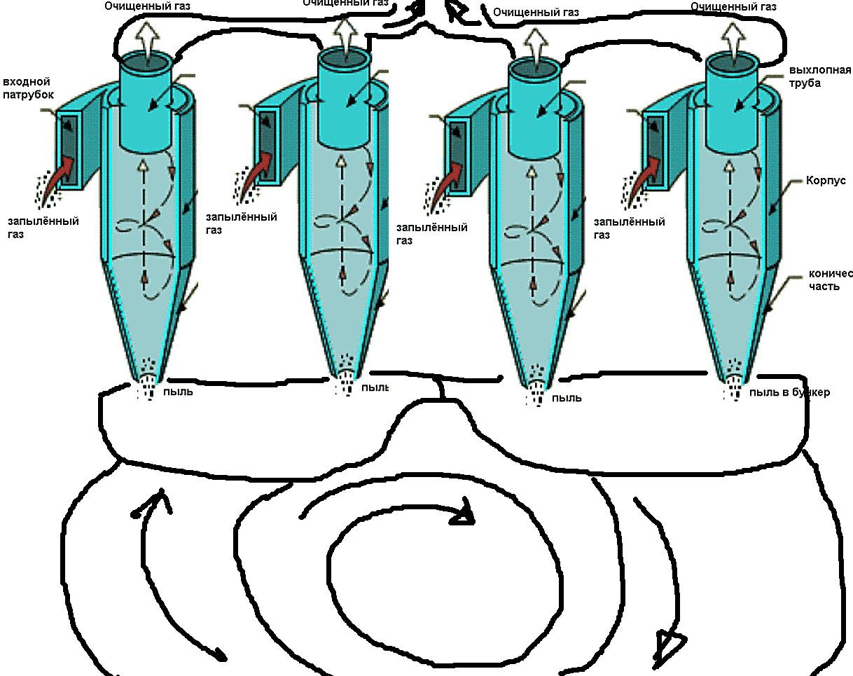 Пылесос своими руками схема