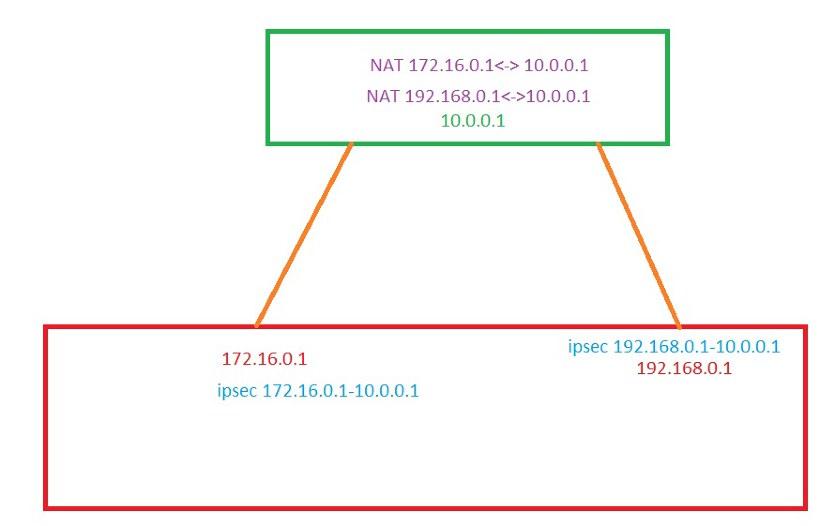 Поговорим о маршрутизаторах Mikrotik  Аппаратные Routerboard и