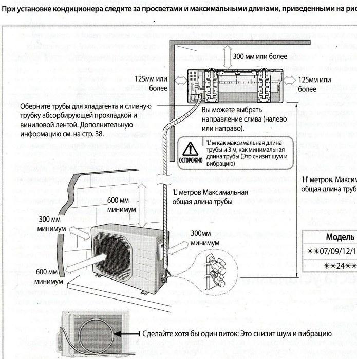 Инструкция по монтажу кондиционеров своими руками 758