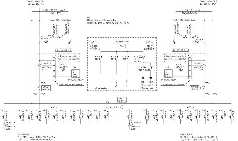 ГРЩ подстанции - схемы щитов