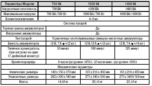 Luxeon ips 1000c схема.