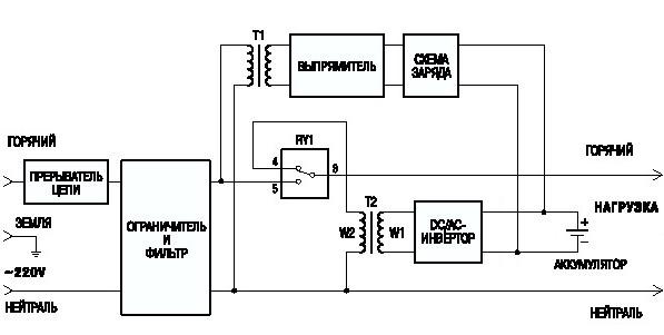 электросхеа схема AVR1000 неисправности